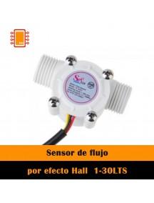 Caudalímetro 1-30 Lts./min