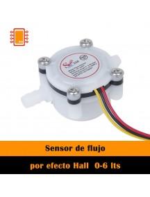 Caudalímetro 0.3-6 Litros/min